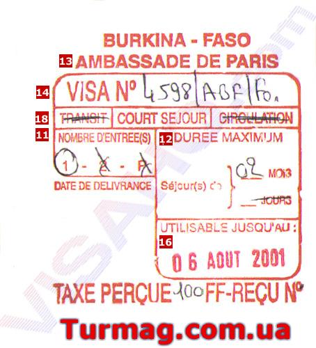 Внешний вид туристической визы в Буркина-Фасо