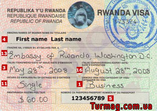 Внешний вид бизнес визы в Руанду